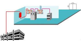 净化强、弱电系统
